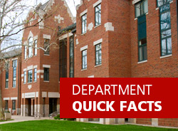 Department Quick Facts
