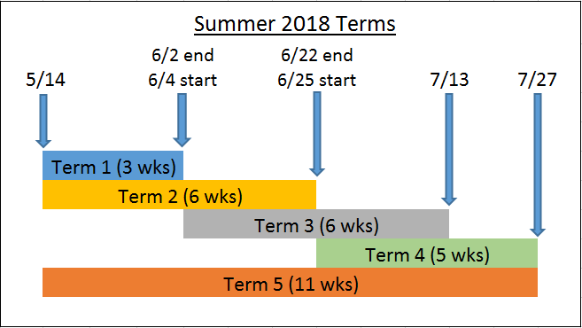 Summer%202018%20Terms.PNG