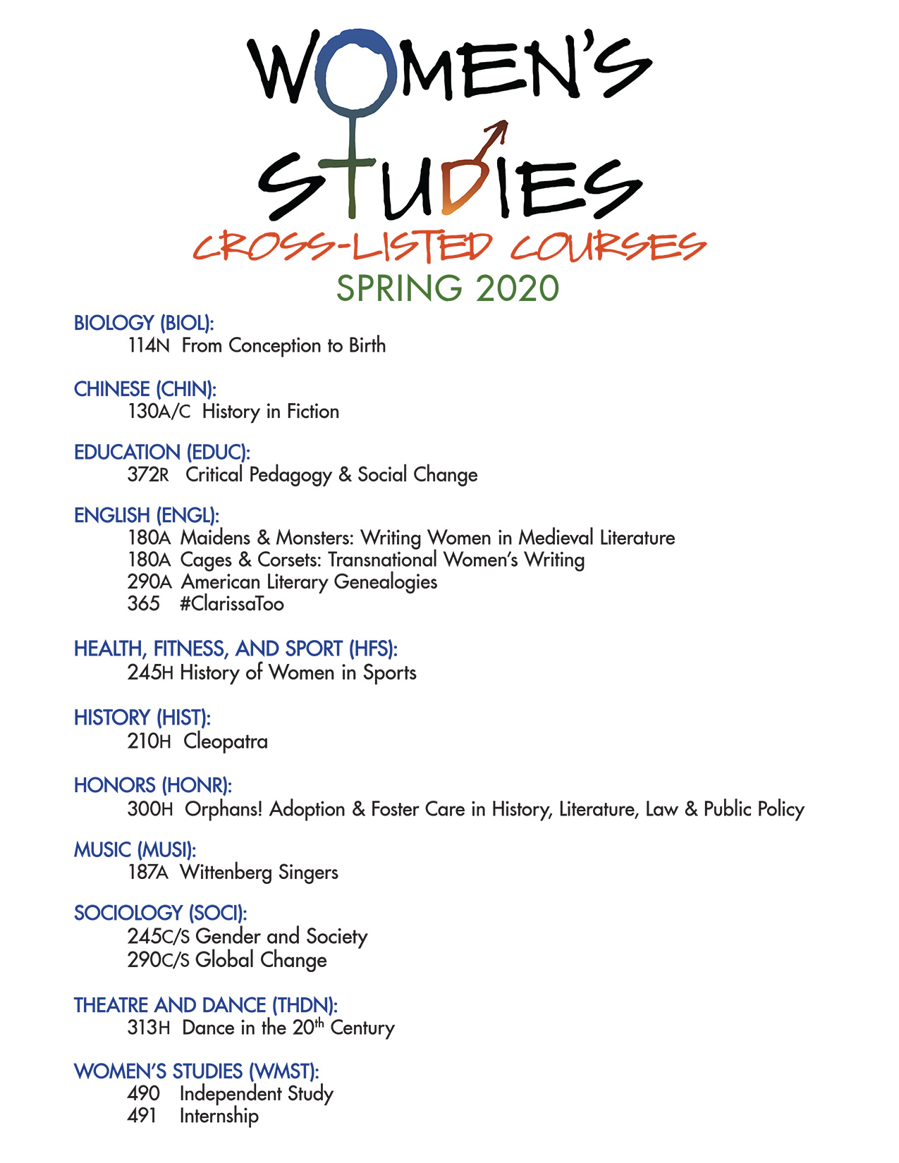 Women's Studies Course List Graphic